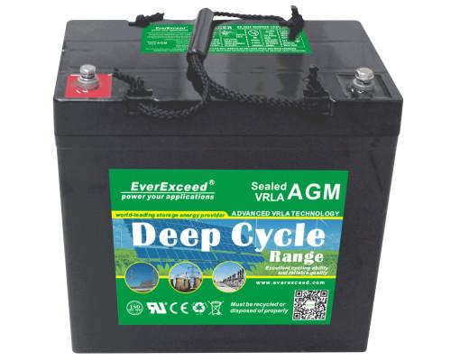 Аккумуляторная батарея EverExceed DP-1255
